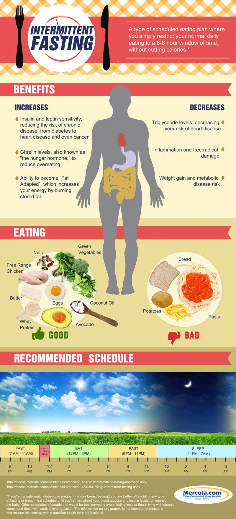 The-Benefits-of-Intermittent-Fasting-Mercola